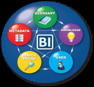 Внедрение BI системы для компании Sumitec от iT Artel